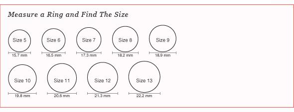 Pandora Measures Of Time